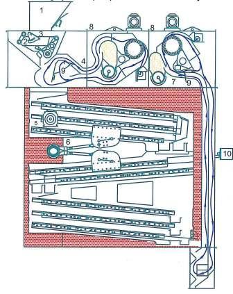cisticka-delta-118-s-recyklaciou