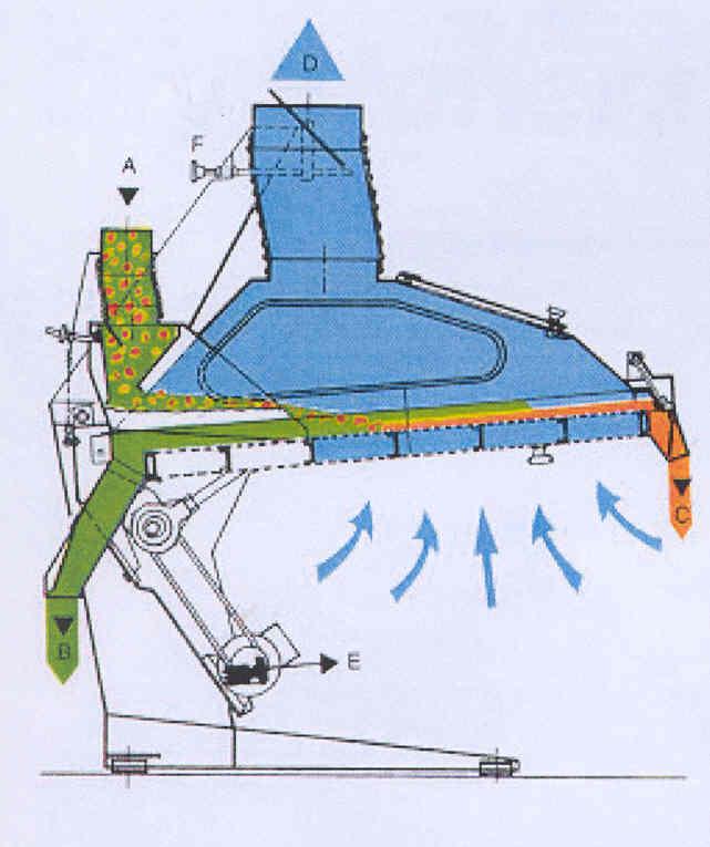 odkamienkovac-ts-360s